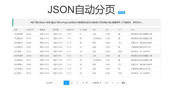 Layui表格动态数据table分页插件