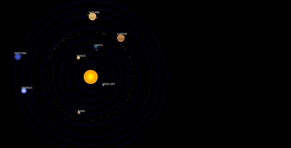 jQuery九大行星运行轨迹代码