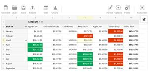 flexmonster.js数据分析工具报表