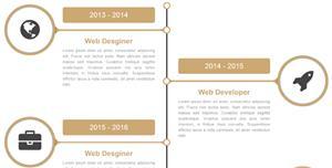 响应式Bootstrap美化左右时间轴插件纯CSS3