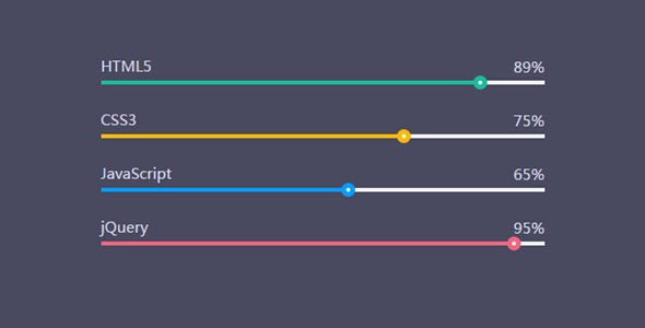Bootstrap加载百分比进度条动画插件