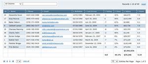 jQuery带分页和排序的Table表插件