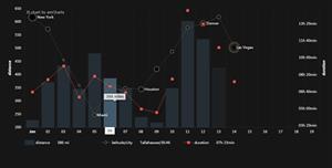 jQuery动画柱状图曲线图统计