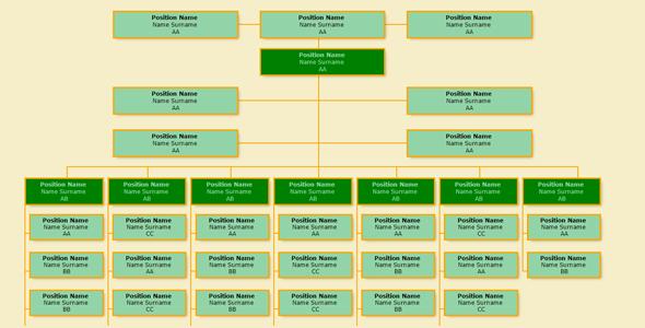 css组织机构多级拓扑图代码