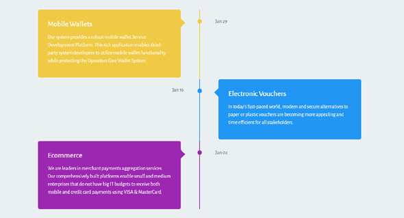 HTML5和CSS3时间轴响应式Timeline插件