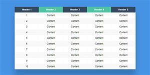 响应式Table表格样式代码