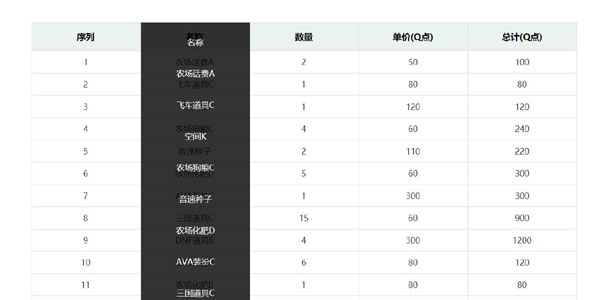 js拖拽Table表格列排序