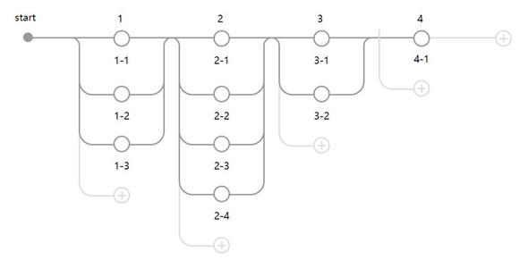 vue树节点展开合并特效