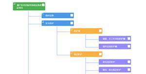 jquery多级扩展合并树菜单插件