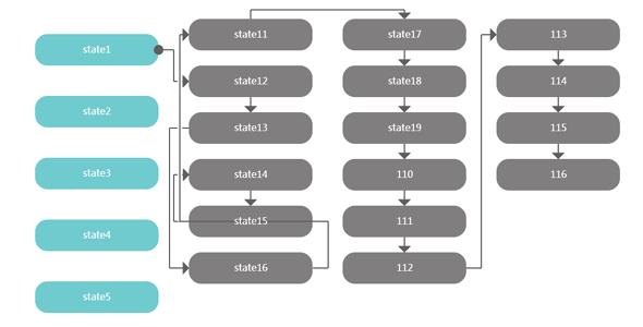 jquery流程图结构代码