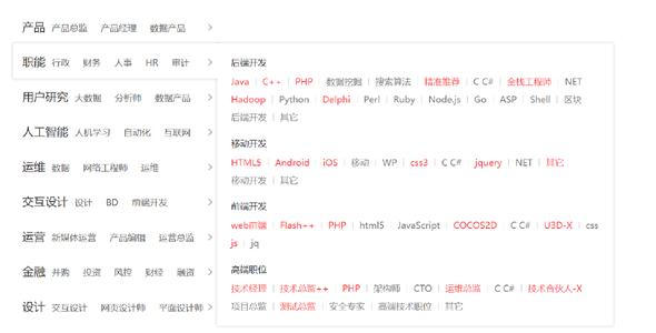 jquery网站垂直分类导航菜单