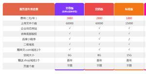 服务器费用分类价格表列表