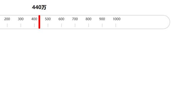 jquery拖拽滑动标尺代码