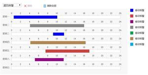 jQuery設置每日報警時間軸代碼