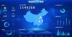 新能源车辆大数据分析统计HTML
