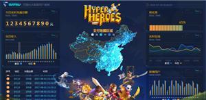 游戏充值大数据统计页面HTML源码
