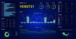 企业营收大数据统计html页面图表