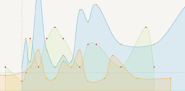 vue+svg曲线图插件