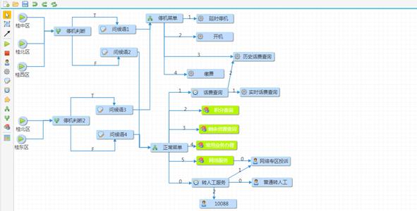 jQuery流程图制作插件源码下载