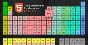 VueJs元素周期表