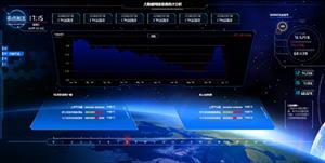 大数据UI网络接通统计HTML模板源码