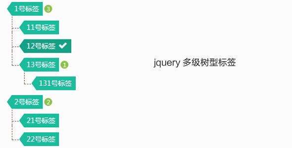 jquery多级树型标签