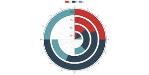 echarts.js环形堆叠柱状图插件