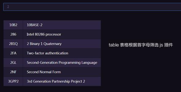 table表格根据首字母筛选js插件