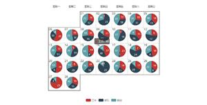 js日历样式饼图统计插件
