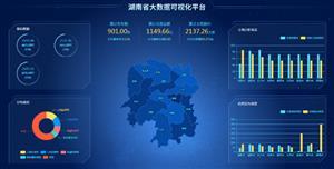 蓝色HTML土地交易大数据分析模板