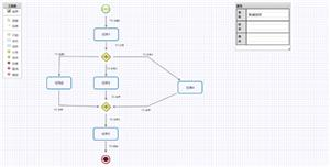 js可拖拽工作流程图设置插件