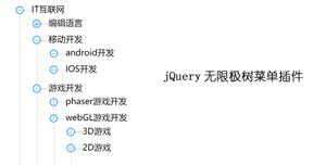 jQuery+json无限级树菜单插件