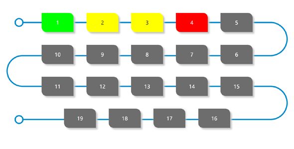 vuejs蛇形曲线数据代码