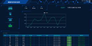 炫酷数据实时监控jquery+echarts统计分析