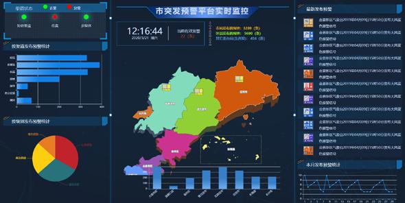 突发事件预警平台大数据投屏系统模板