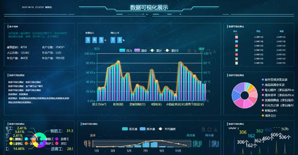大数据可视化展板web页面模板