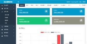 bootstrap中文管理后台模板iframe样式
