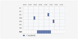 jQuery自定义时间段选择插件