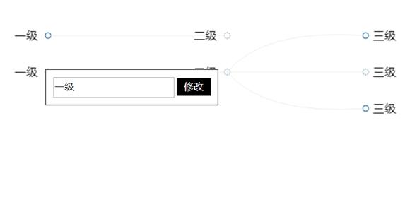 js多级树菜单组织结构图源码下载