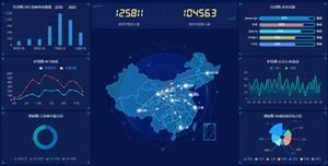 程序员全国分布大数据统计页面
