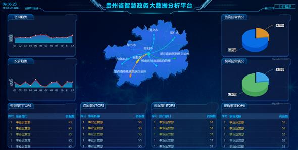 贵州省智慧政务大数据网页模板