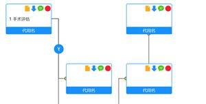 vuejs流程图树菜单