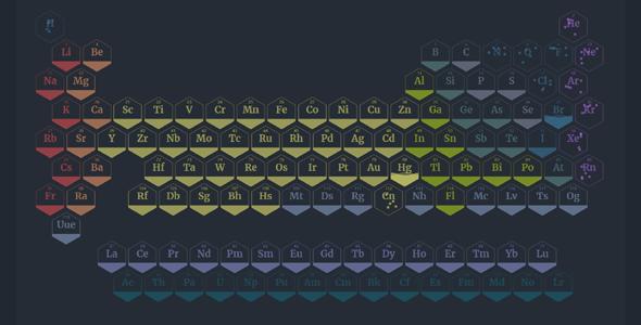 d3.js元素周期表动画效果源码下载