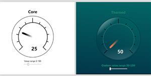 CSS可視化指針刻度儀表盤