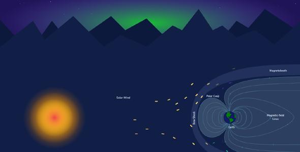 svg+js极光和辐射网页动画特效源码下载