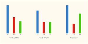 纯css样式table柱状图插件