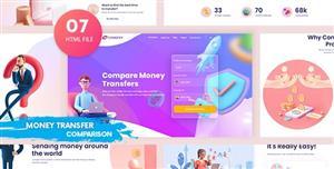 外汇交易转账业务企业网站模板