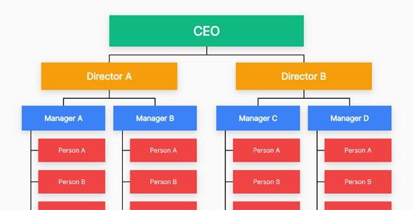 企业部门划分架构css网页代码源码下载