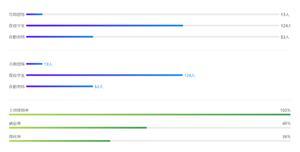 百分比进度条插件percentBar.js