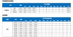 汽車銷量表格table代碼實例